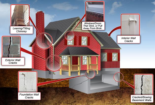 Structural Repair Contractor in Southeast Michigan