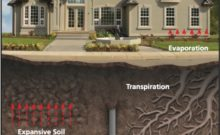 Causes of Foundation Failure in Michigan Homes